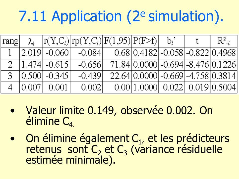 7.11 Application (2 e simulation). Valeur limite 0.149, observée 0.002. On élimine C 4. On élimine également C 1, et les prédicteurs retenus sont C 2