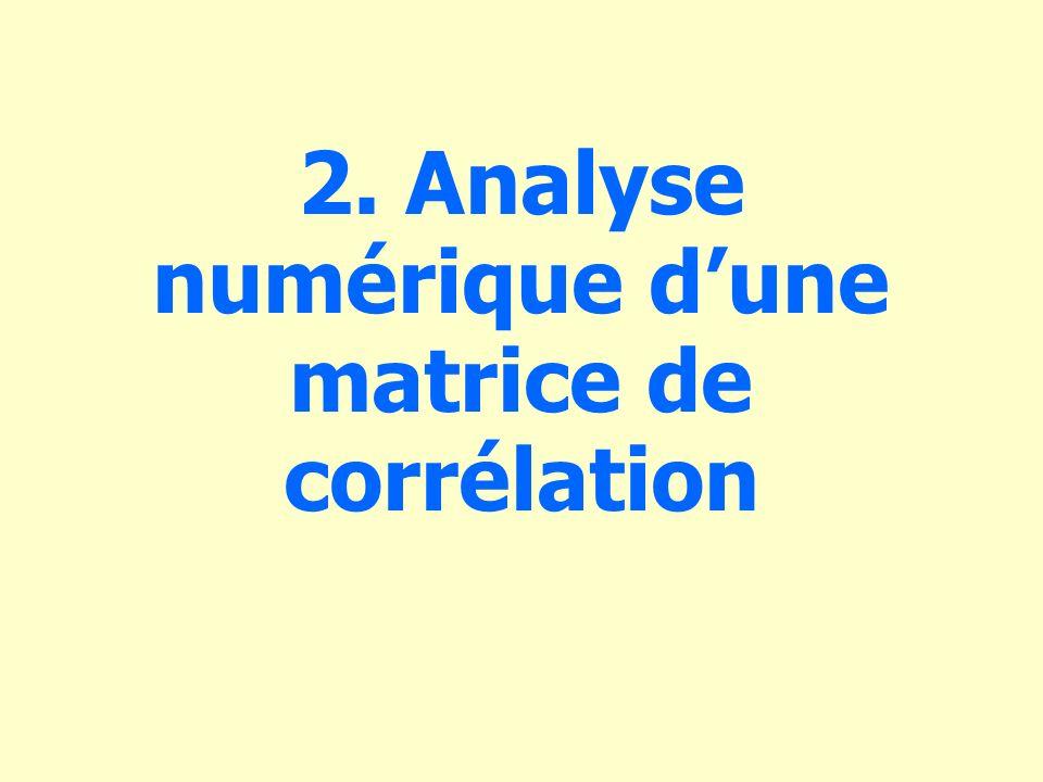 7.13 Commentaires sur lalgorithme Eliminer une composante principale de faible variance nest pas toujours une bonne décision.