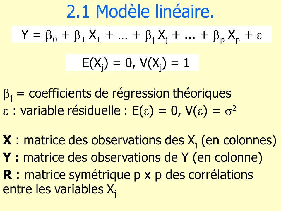 2.1 Modèle linéaire. Y = 0 + 1 X 1 + … + j X j +... + p X p + E(X j ) = 0, V(X j ) = 1 j = coefficients de régression théoriques : variable résiduelle