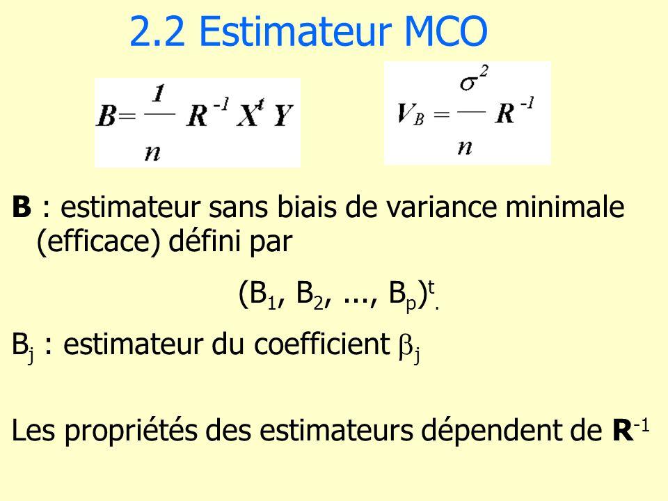 2.2 Estimateur MCO B : estimateur sans biais de variance minimale (efficace) défini par (B 1, B 2,..., B p ) t. B j : estimateur du coefficient j Les