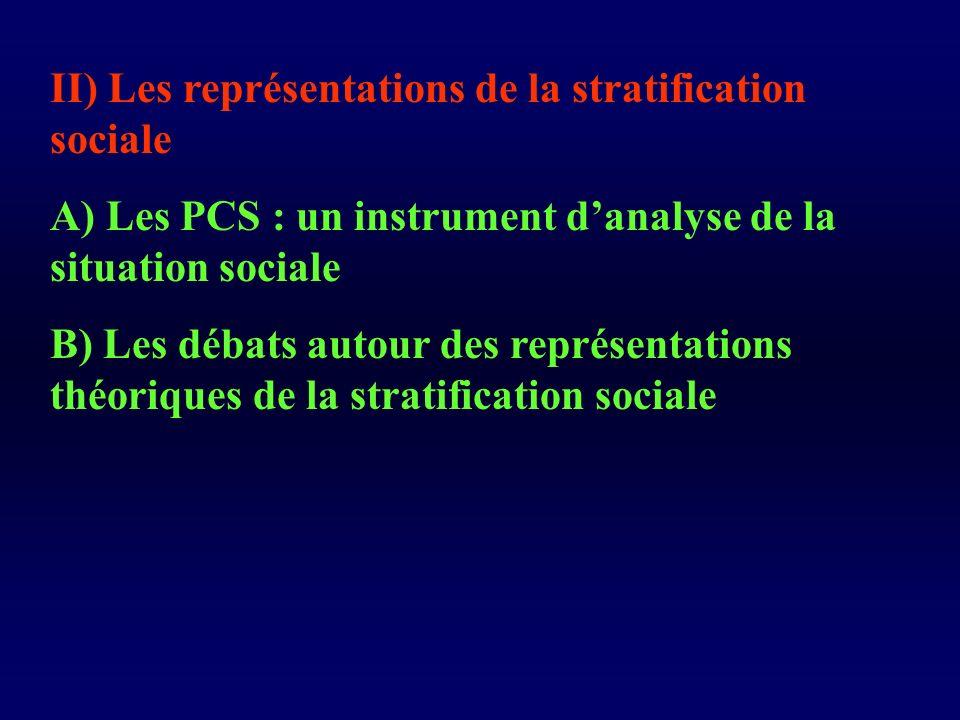 II) Les représentations de la stratification sociale A) Les PCS : un instrument danalyse de la situation sociale B) Les débats autour des représentations théoriques de la stratification sociale