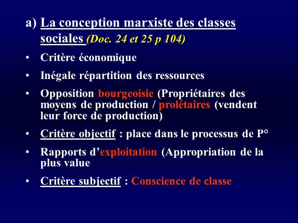 a)La conception marxiste des classes sociales (Doc.
