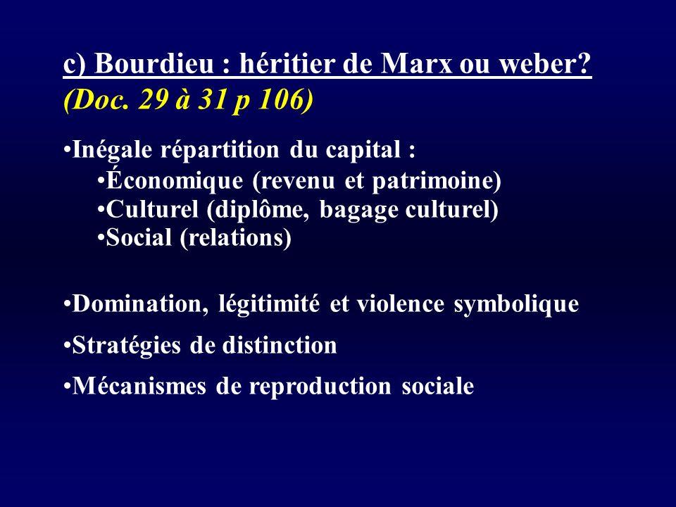 c) Bourdieu : héritier de Marx ou weber.(Doc.