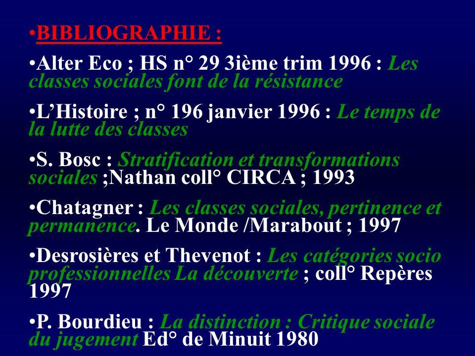 BIBLIOGRAPHIE : Alter Eco ; HS n° 29 3ième trim 1996 : Les classes sociales font de la résistance LHistoire ; n° 196 janvier 1996 : Le temps de la lutte des classes S.