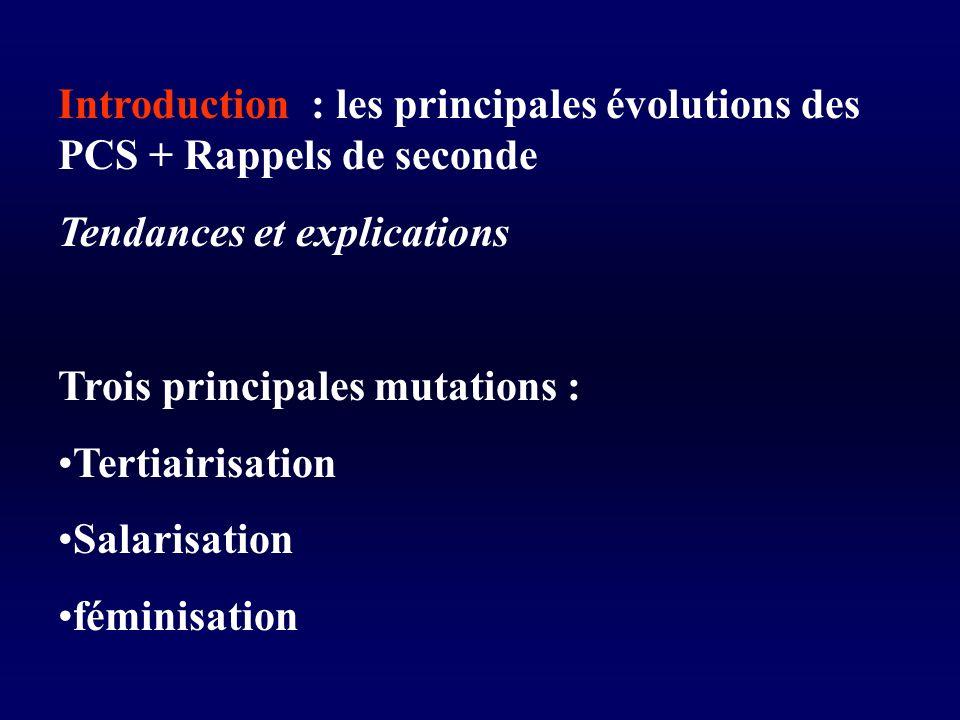Introduction : les principales évolutions des PCS + Rappels de seconde Tendances et explications Trois principales mutations : Tertiairisation Salarisation féminisation