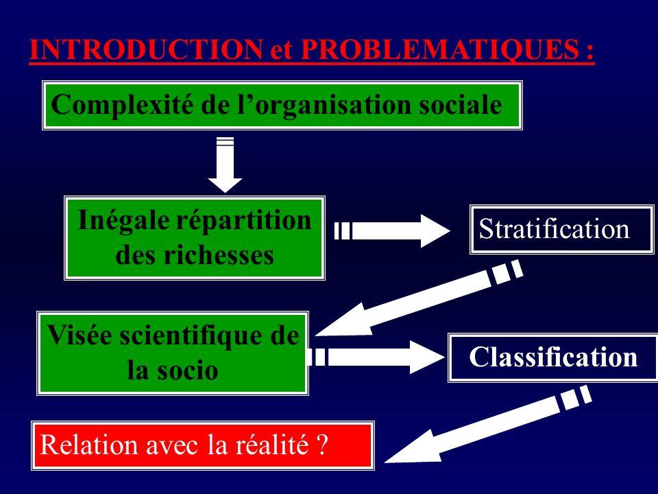 INTRODUCTION et PROBLEMATIQUES : Complexité de lorganisation sociale Inégale répartition des richesses Visée scientifique de la socio Classification Relation avec la réalité .