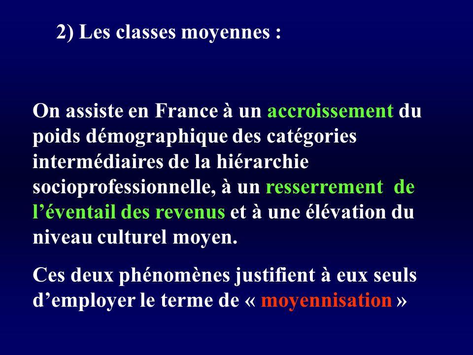 2) Les classes moyennes : On assiste en France à un accroissement du poids démographique des catégories intermédiaires de la hiérarchie socioprofessionnelle, à un resserrement de léventail des revenus et à une élévation du niveau culturel moyen.