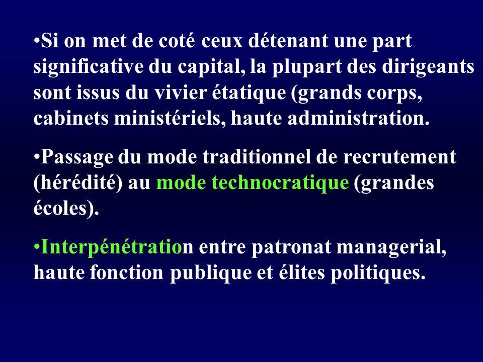 Si on met de coté ceux détenant une part significative du capital, la plupart des dirigeants sont issus du vivier étatique (grands corps, cabinets ministériels, haute administration.
