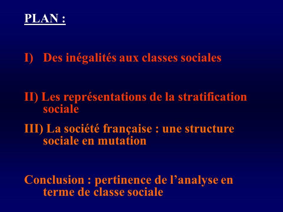 PLAN : I)Des inégalités aux classes sociales II) Les représentations de la stratification sociale III) La société française : une structure sociale en mutation Conclusion : pertinence de lanalyse en terme de classe sociale