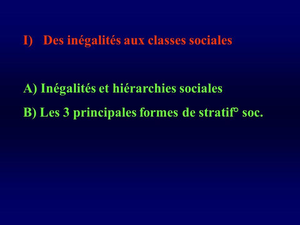 I)Des inégalités aux classes sociales A) Inégalités et hiérarchies sociales B) Les 3 principales formes de stratif° soc.