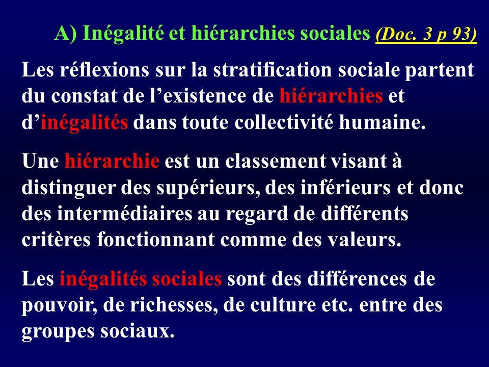 A) Inégalité et hiérarchies sociales (Doc.