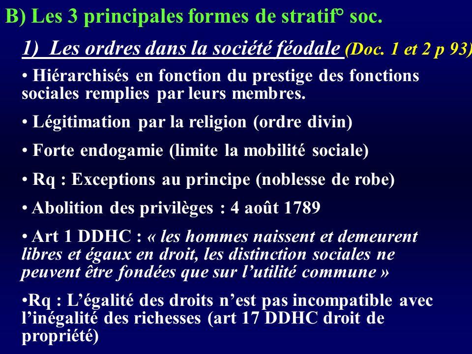 1) Les ordres dans la société féodale (Doc.