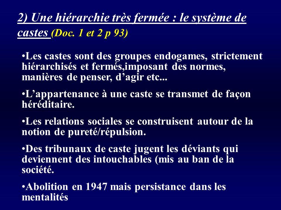 2) Une hiérarchie très fermée : le système de castes (Doc.
