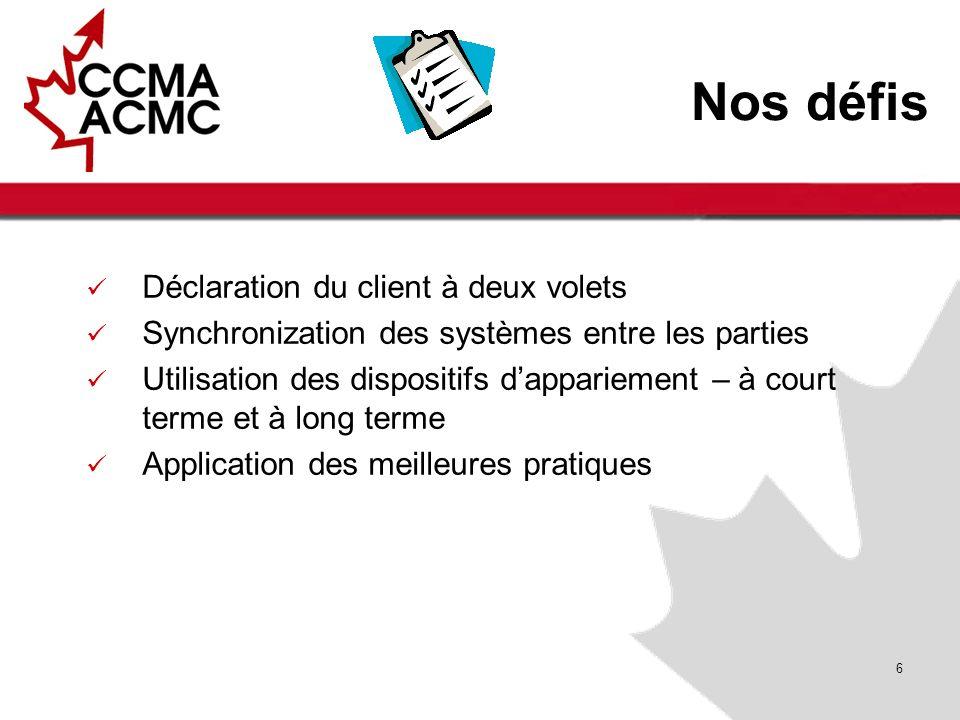 6 Nos défis Déclaration du client à deux volets Synchronization des systèmes entre les parties Utilisation des dispositifs dappariement – à court terme et à long terme Application des meilleures pratiques