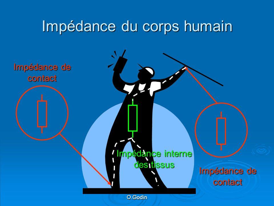 O.Godin Impédance du corps humain Impédance de contact Impédance interne des tissus
