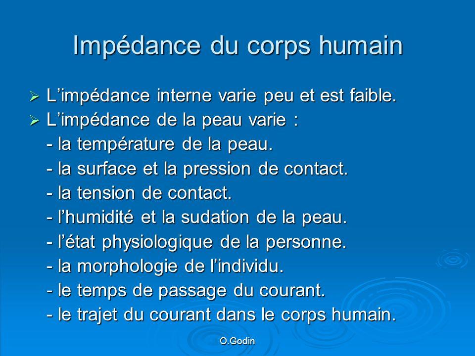 O.Godin Impédance du corps humain Limpédance interne varie peu et est faible.