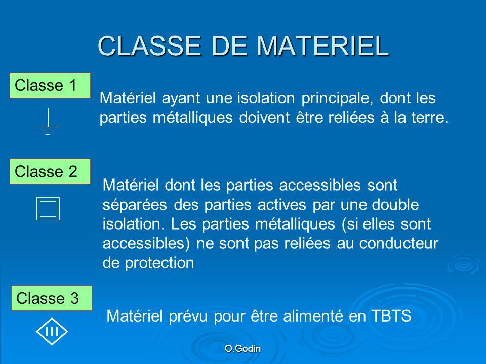 O.Godin CLASSE DE MATERIEL Matériel ayant une isolation principale, dont les parties métalliques doivent être reliées à la terre.