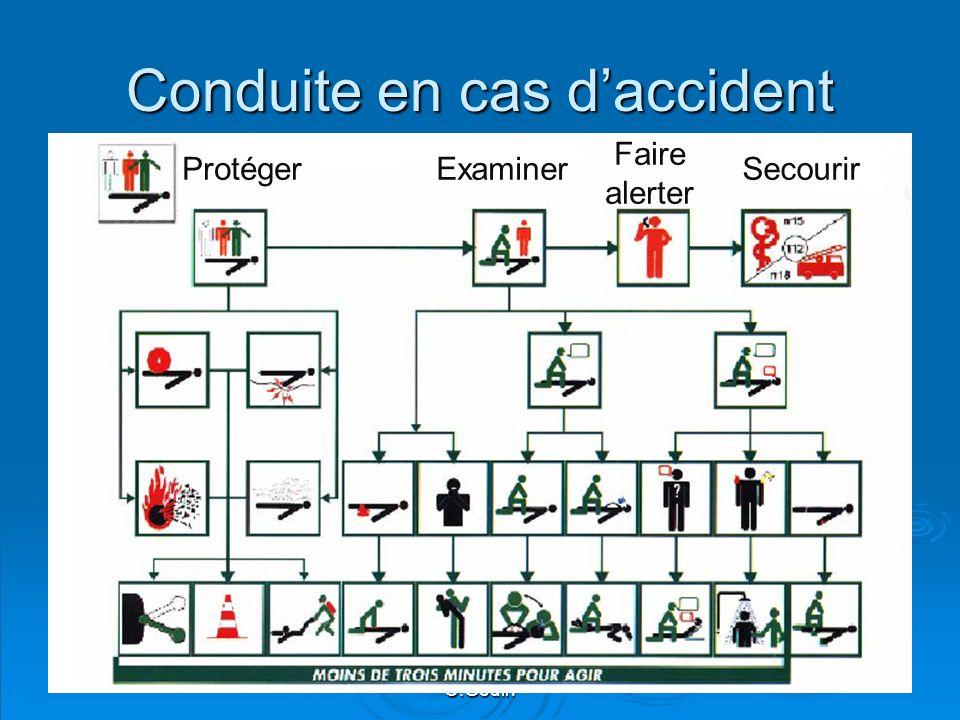 O.Godin Conduite en cas daccident ProtégerExaminer Faire alerter Secourir
