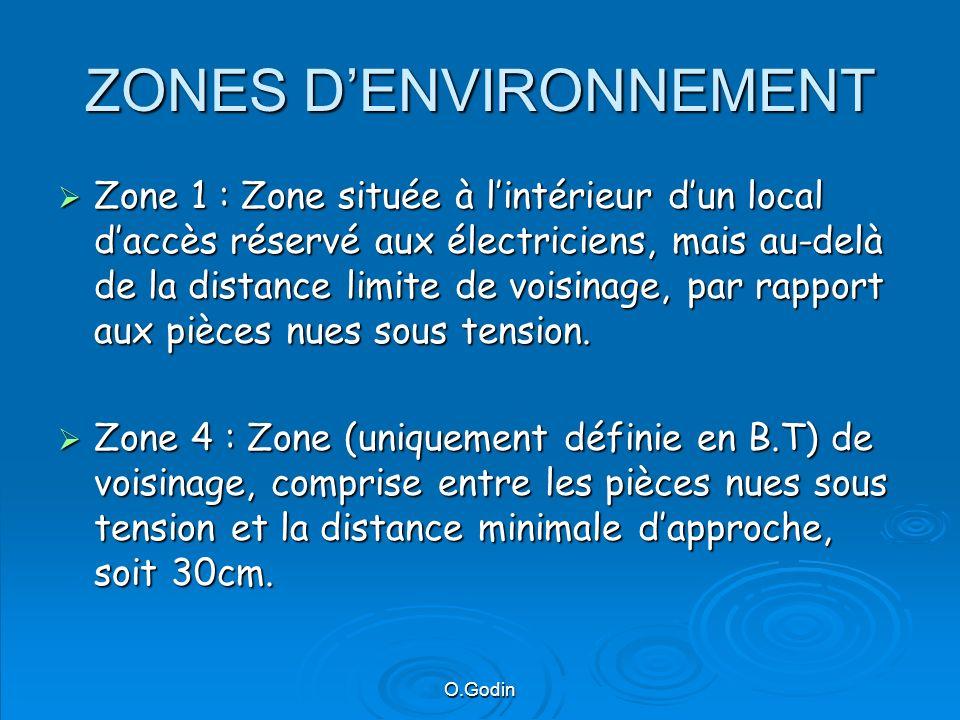 O.Godin ZONES DENVIRONNEMENT Zone 1 : Zone située à lintérieur dun local daccès réservé aux électriciens, mais au-delà de la distance limite de voisinage, par rapport aux pièces nues sous tension.