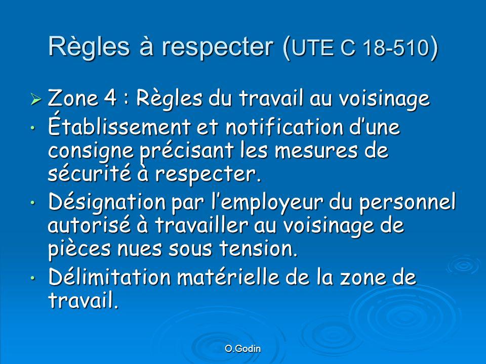 O.Godin Règles à respecter ( UTE C 18-510 ) Zone 4 : Règles du travail au voisinage Zone 4 : Règles du travail au voisinage Établissement et notification dune consigne précisant les mesures de sécurité à respecter.