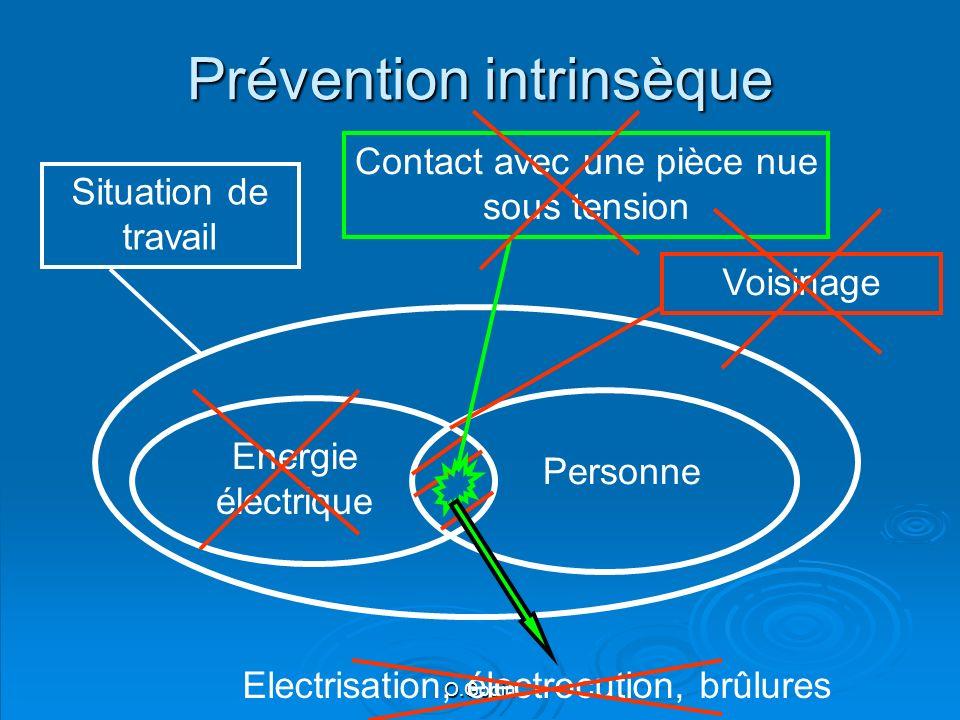 O.Godin Prévention intrinsèque Energie électrique Personne Situation de travail Contact avec une pièce nue sous tension Electrisation, électrocution, brûlures Voisinage