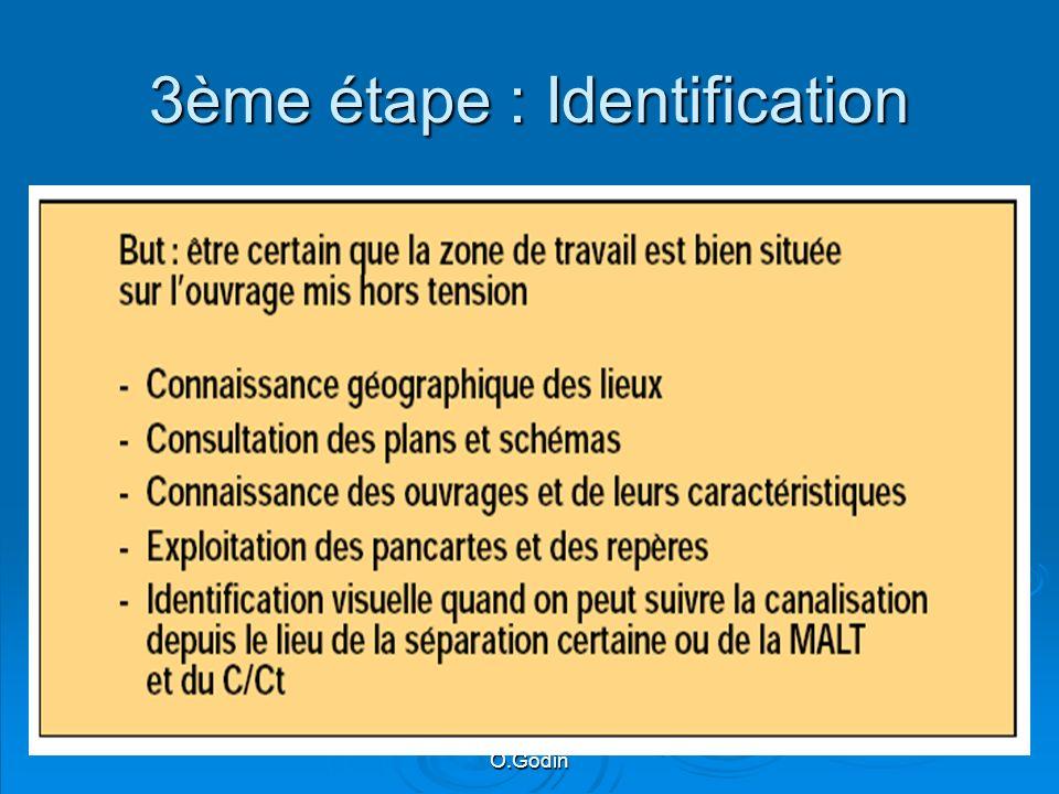 O.Godin 3ème étape : Identification