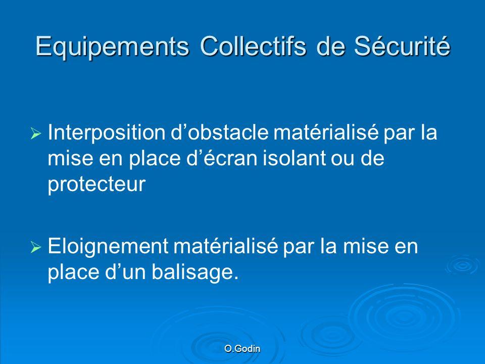O.Godin Equipements Collectifs de Sécurité Interposition dobstacle matérialisé par la mise en place décran isolant ou de protecteur Eloignement matérialisé par la mise en place dun balisage.