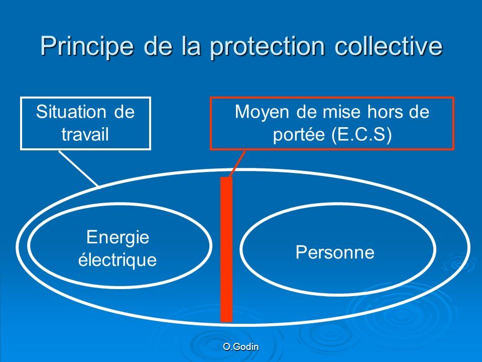 O.Godin Principe de la protection collective Energie électrique Personne Situation de travail Moyen de mise hors de portée (E.C.S)