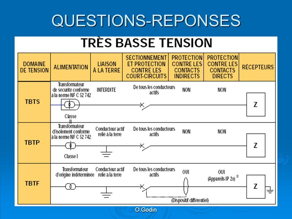 O.Godin QUESTIONS-REPONSES