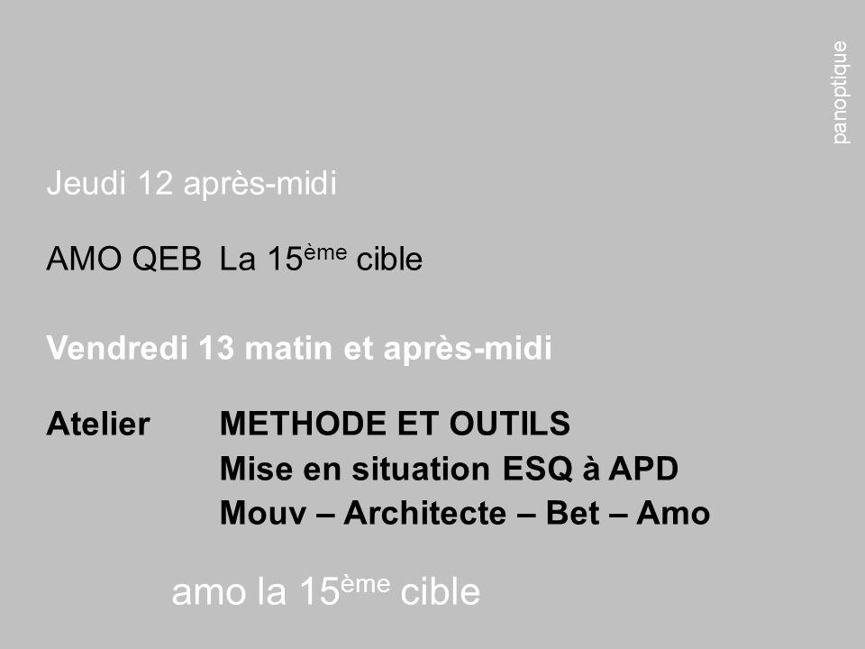 panoptique amo la 15 ème cible Jeudi 12 après-midi AMO QEBLa 15 ème cible Vendredi 13 matin et après-midi Atelier METHODE ET OUTILS Mise en situation