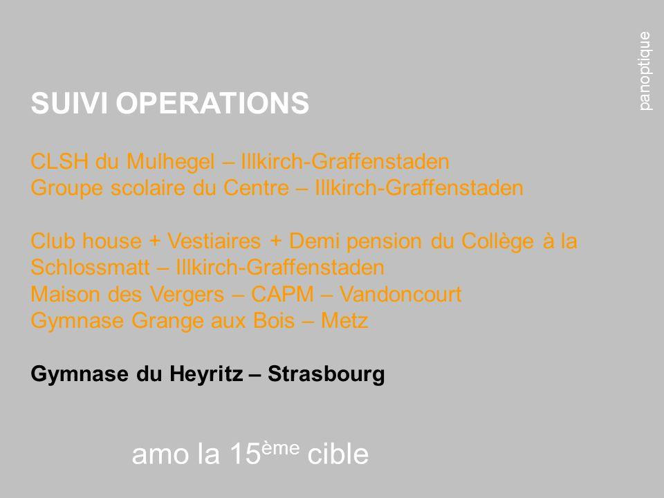 panoptique amo la 15 ème cible SUIVI OPERATIONS CLSH du Mulhegel – Illkirch-Graffenstaden Groupe scolaire du Centre – Illkirch-Graffenstaden Club hous