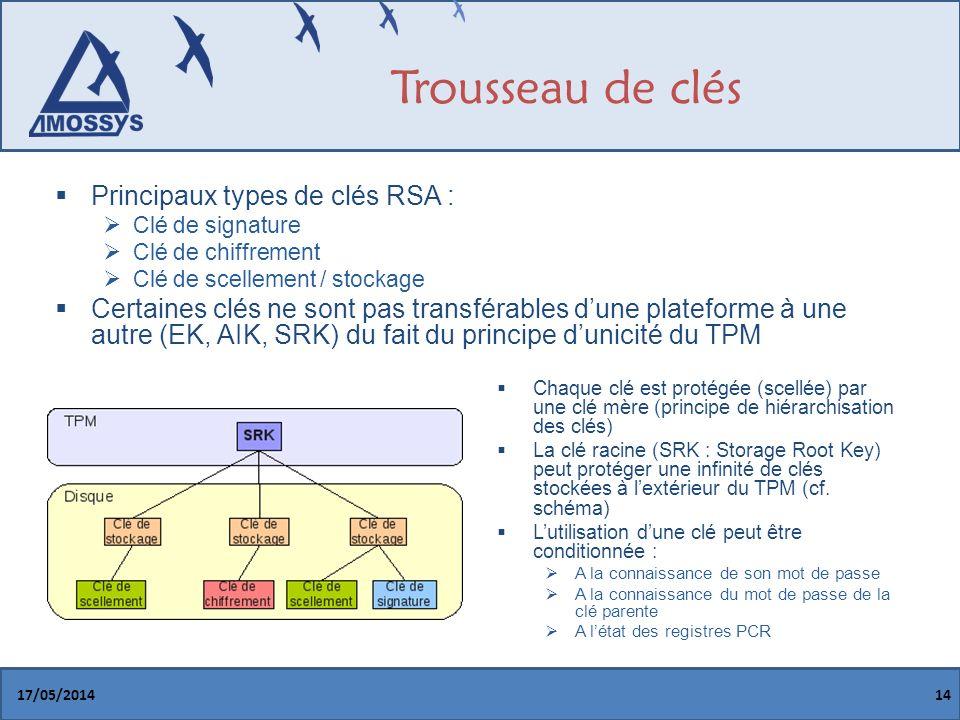 Trousseau de clés 17/05/201414 Principaux types de clés RSA : Clé de signature Clé de chiffrement Clé de scellement / stockage Certaines clés ne sont pas transférables dune plateforme à une autre (EK, AIK, SRK) du fait du principe dunicité du TPM Chaque clé est protégée (scellée) par une clé mère (principe de hiérarchisation des clés) La clé racine (SRK : Storage Root Key) peut protéger une infinité de clés stockées à lextérieur du TPM (cf.