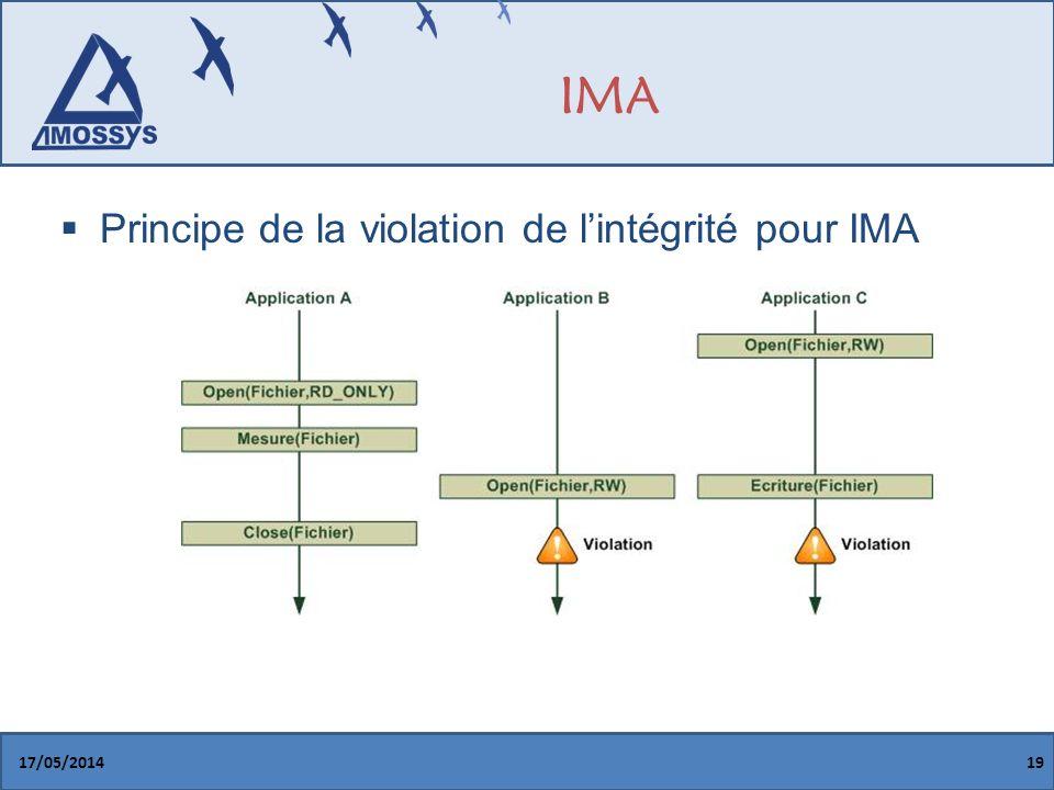 IMA Principe de la violation de lintégrité pour IMA 17/05/201419