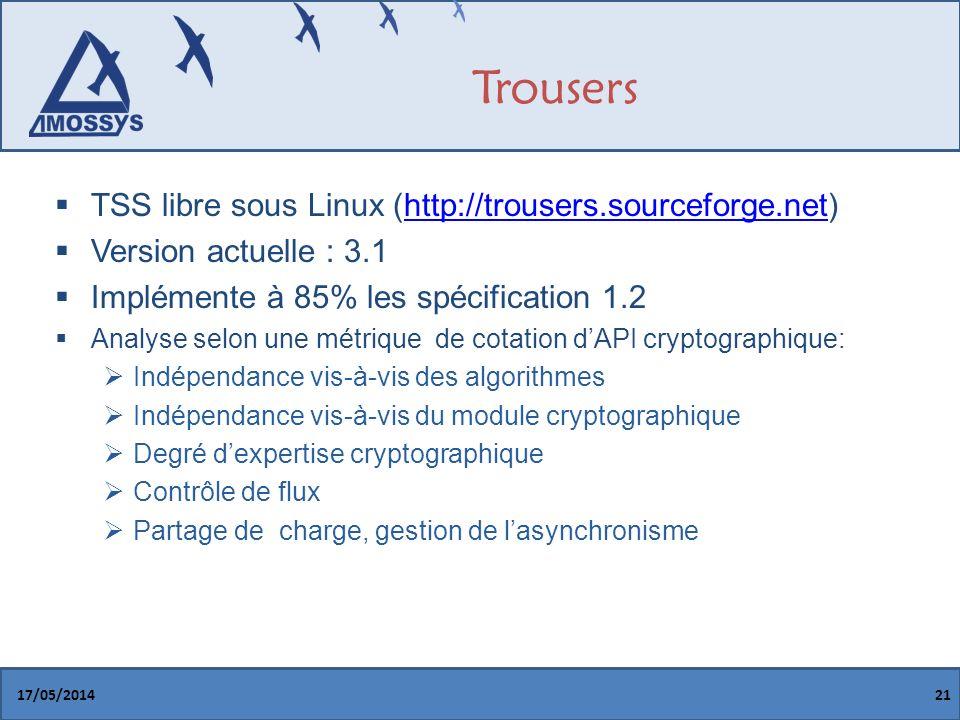 Trousers TSS libre sous Linux (http://trousers.sourceforge.net)http://trousers.sourceforge.net Version actuelle : 3.1 Implémente à 85% les spécification 1.2 Analyse selon une métrique de cotation dAPI cryptographique: Indépendance vis-à-vis des algorithmes Indépendance vis-à-vis du module cryptographique Degré dexpertise cryptographique Contrôle de flux Partage de charge, gestion de lasynchronisme 17/05/201421