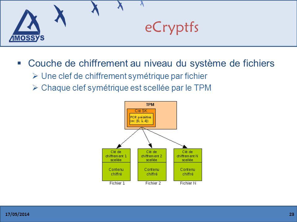 eCryptfs Couche de chiffrement au niveau du système de fichiers Une clef de chiffrement symétrique par fichier Chaque clef symétrique est scellée par le TPM 17/05/201423