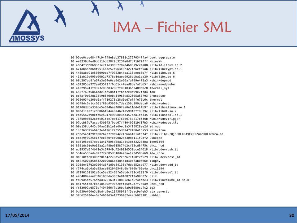 IMA – Fichier SML 17/05/201430