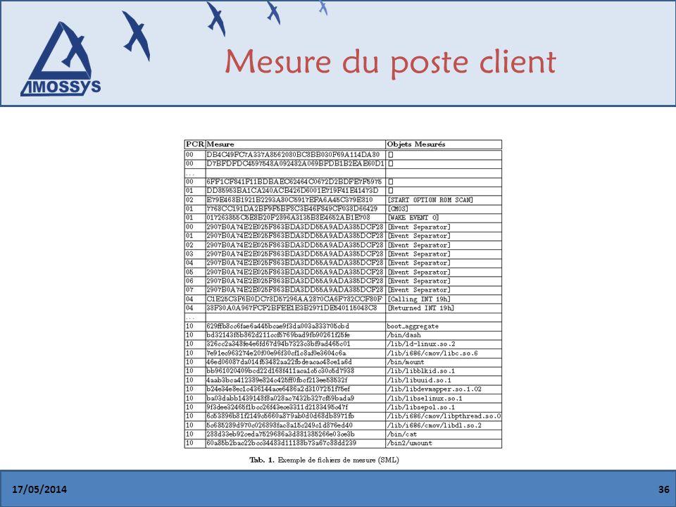 Mesure du poste client 17/05/201436