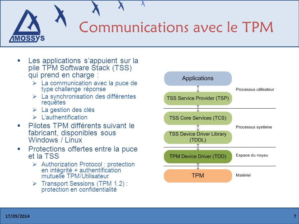 Communications avec le TPM 17/05/20147 Les applications sappuient sur la pile TPM Software Stack (TSS) qui prend en charge : La communication avec la