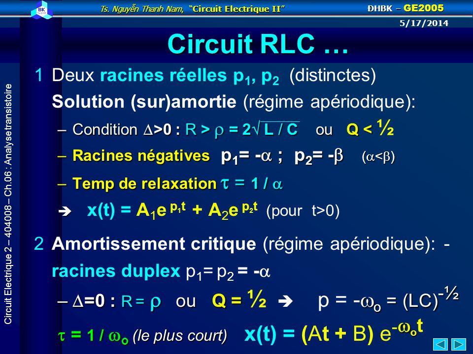 Ts. Nguyn Thanh Nam, Circuit Electrique II ĐHBK – GE2005 5/17/2014 Circuit Electrique 2 – 404008 – Ch.06 : Analyse transistoire Circuit RLC en série –