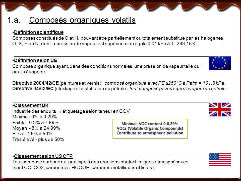 1.b.Importance : émissions atmosphériques http://www.emissions-poitou-charentes.org/covnm.htm Émissions de Composés Organiques Volatils Non Méthaniques (COVNM) pour l année 2000 en Poitou Charentes 16 92015 %Transports routiers 16 69115 %Industries 9 9889 %Résidentiel 2 7562 %Distribution de l´énergie 1 0171 %Agricole 33 294 528 <0.03 %Autres transports 0.25 %Tertiaire 0.5 %Traitement des déchets 110 898 tonnes 62 671 TOTAL 57 %Biotique Autres sources AgricultureDistribution énergie Résidentiel Industries Transports routiers