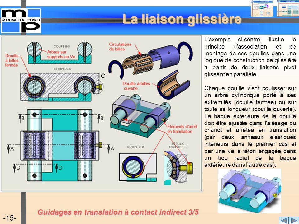 La liaison glissière -15- L'exemple ci-contre illustre le principe d'association et de montage de ces douilles dans une logique de construction de gli