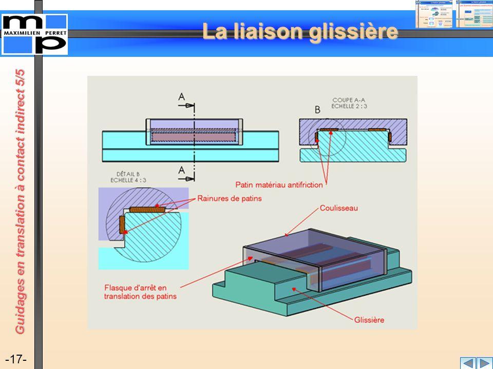 La liaison glissière -17- Guidages en translation à contact indirect 5/5