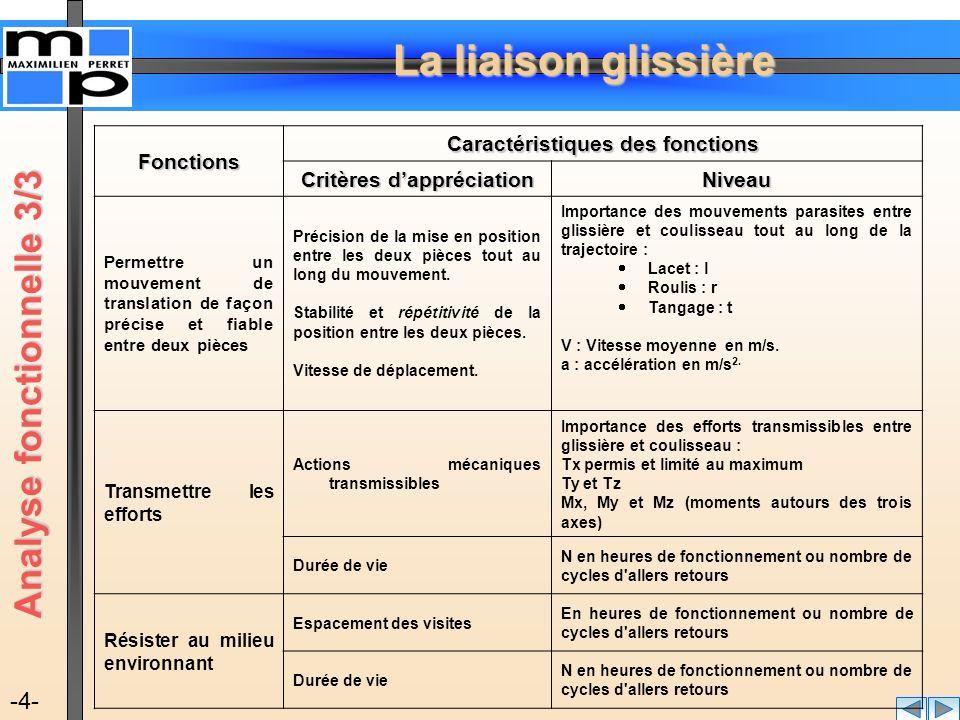 La liaison glissière -4- Fonctions Caractéristiques des fonctions Critères dappréciation Niveau Permettre un mouvement de translation de façon précise