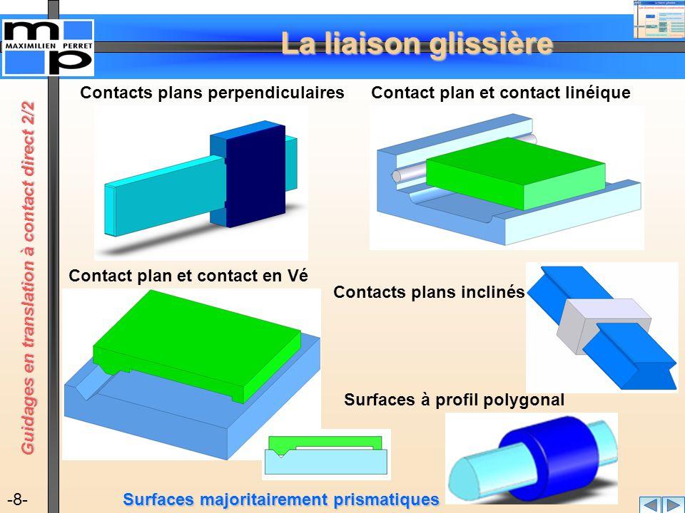 La liaison glissière -8- Surfaces majoritairement prismatiques Guidages en translation à contact direct 2/2 Contacts plans perpendiculairesContact pla