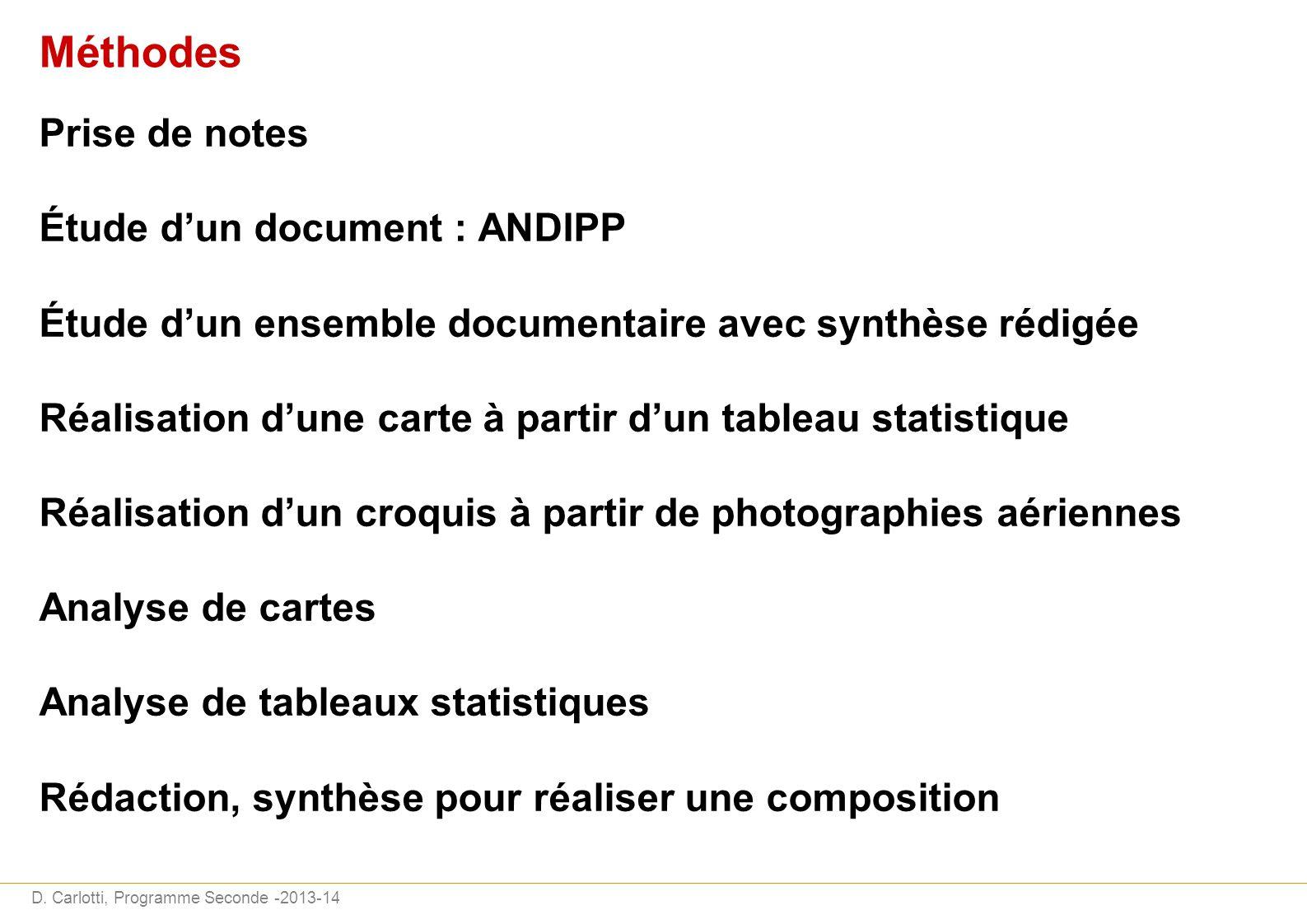 D. Carlotti, Programme Seconde -2013-14 Méthodes Prise de notes Étude dun document : ANDIPP Étude dun ensemble documentaire avec synthèse rédigée Réal