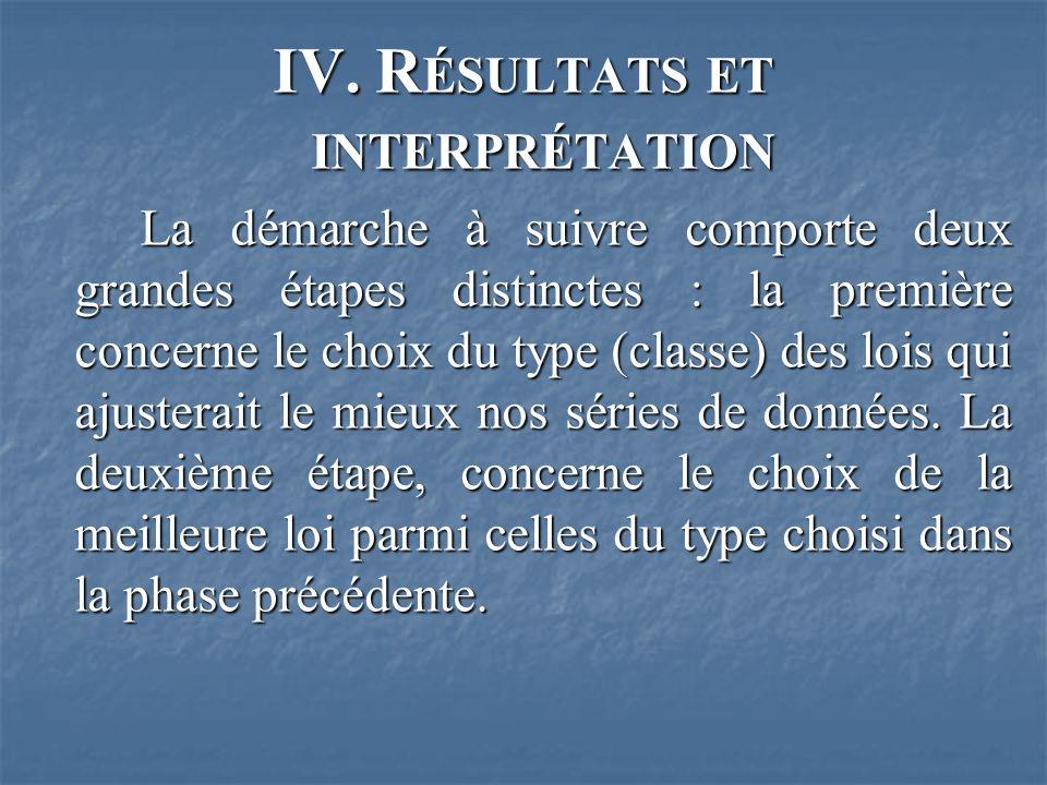IV. R ÉSULTATS ET INTERPRÉTATION La démarche à suivre comporte deux grandes étapes distinctes : la première concerne le choix du type (classe) des loi