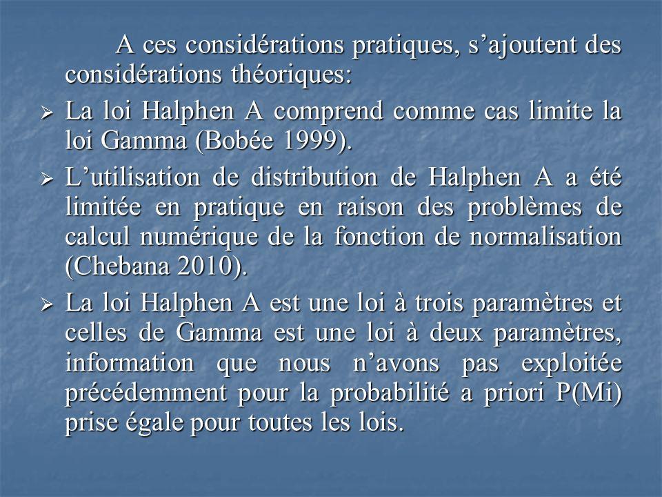 A ces considérations pratiques, sajoutent des considérations théoriques: A ces considérations pratiques, sajoutent des considérations théoriques: La loi Halphen A comprend comme cas limite la loi Gamma (Bobée 1999).