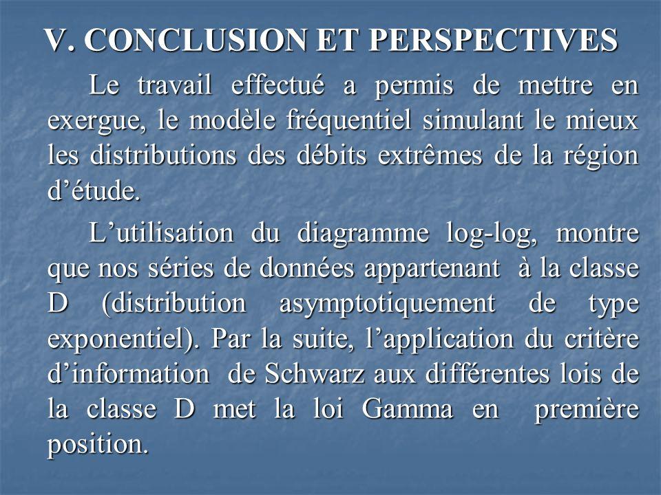 V. CONCLUSION ET PERSPECTIVES Le travail effectué a permis de mettre en exergue, le modèle fréquentiel simulant le mieux les distributions des débits
