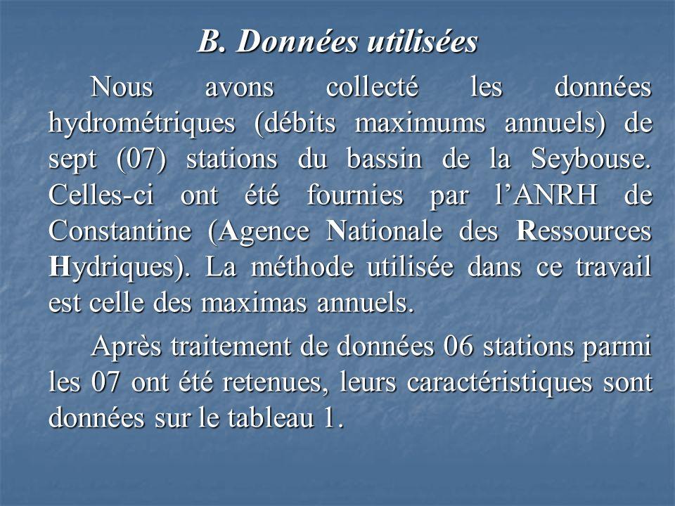 B. Données utilisées Nous avons collecté les données hydrométriques (débits maximums annuels) de sept (07) stations du bassin de la Seybouse. Celles-c