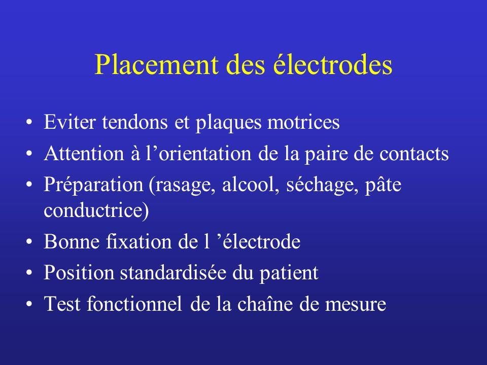 Placement des électrodes Eviter tendons et plaques motrices Attention à lorientation de la paire de contacts Préparation (rasage, alcool, séchage, pâte conductrice) Bonne fixation de l électrode Position standardisée du patient Test fonctionnel de la chaîne de mesure